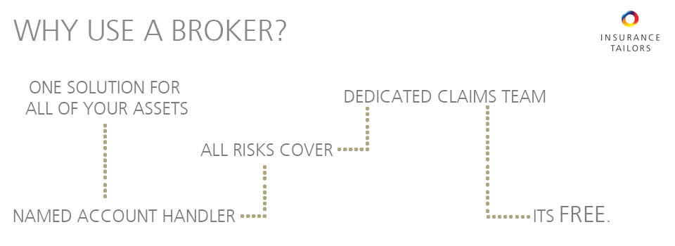 why-use-a-broker-slide-2v11