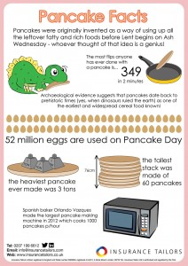 Infographic_Pancakes_small_RGB